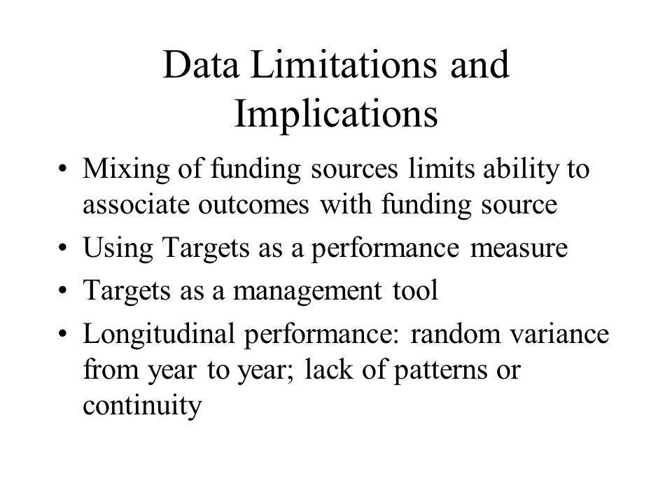 Data Limitations and Implications Mixing of funding sources limits ability to associate outcomes with funding source Using Targets as a performance measure Targets as a management tool Longitudinal performance: random variance from year to year; lack of patterns or continuity