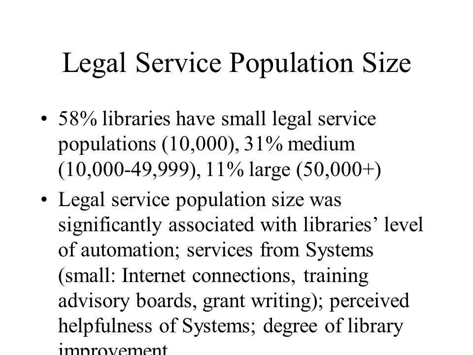 Legal Service Population Size 58% libraries have small legal service populations (10,000), 31% medium (10,000-49,999), 11% large (50,000+) Legal service population size was significantly associated with libraries level of automation; services from Systems (small: Internet connections, training advisory boards, grant writing); perceived helpfulness of Systems; degree of library improvement