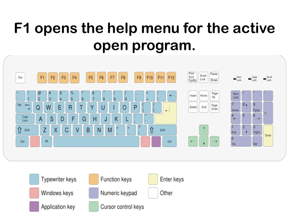 F1 opens the help menu for the active open program.