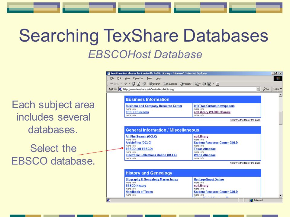 Searching TexShare Databases Find books the library does not own Find books that are currently checked out at your library Find and read books when the library is closed Read reference books at home netLibrary eBooks
