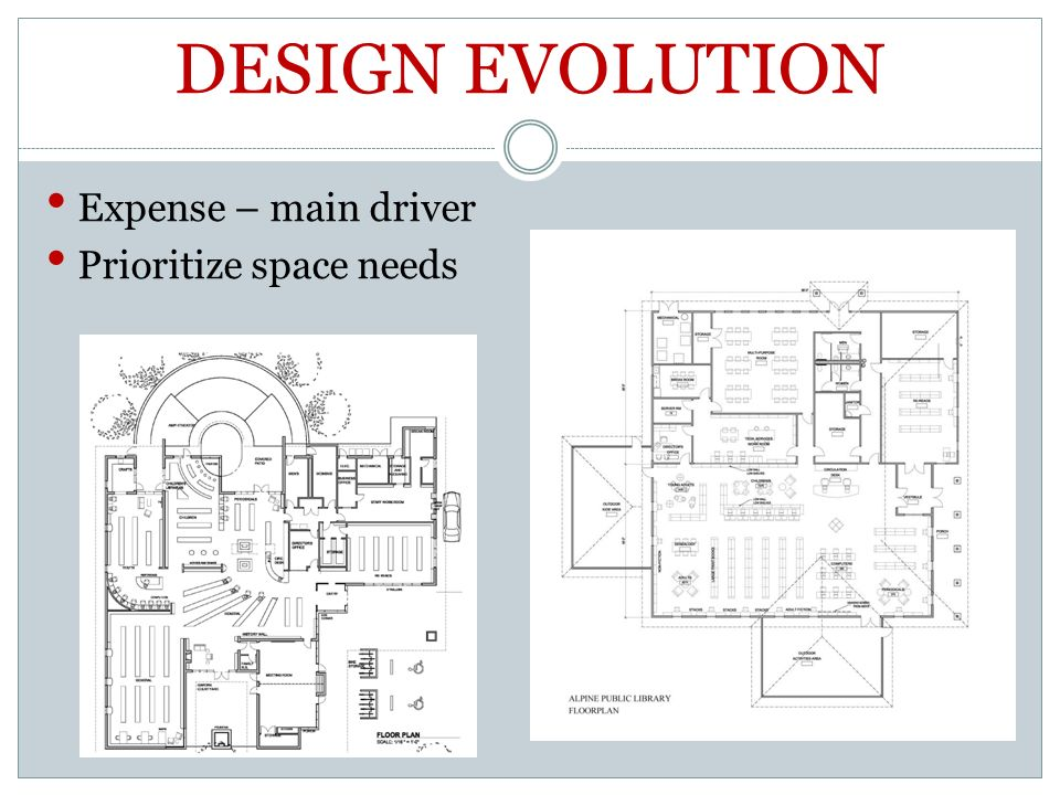 DESIGN EVOLUTION Expense – main driver Prioritize space needs