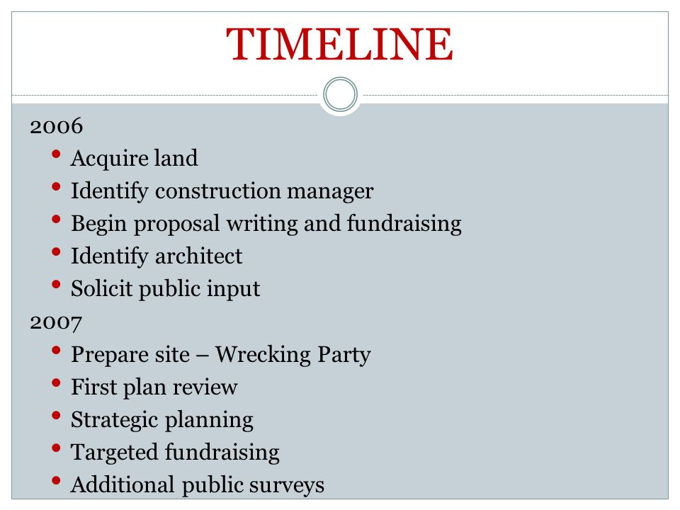 2006 Acquire land Identify construction manager Begin proposal writing and fundraising Identify architect Solicit public input 2007 Prepare site – Wrecking Party First plan review Strategic planning Targeted fundraising Additional public surveys TIMELINE