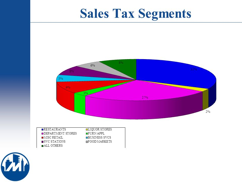 Sales Tax Segments