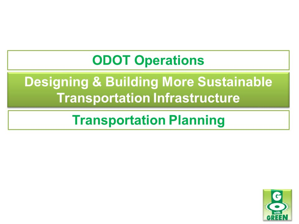 Designing & Building More Sustainable Transportation Infrastructure Sustainable Sites Water Quality Materials and Resources Energy and Atmosphere Innovative Approaches October 19 th -20 th