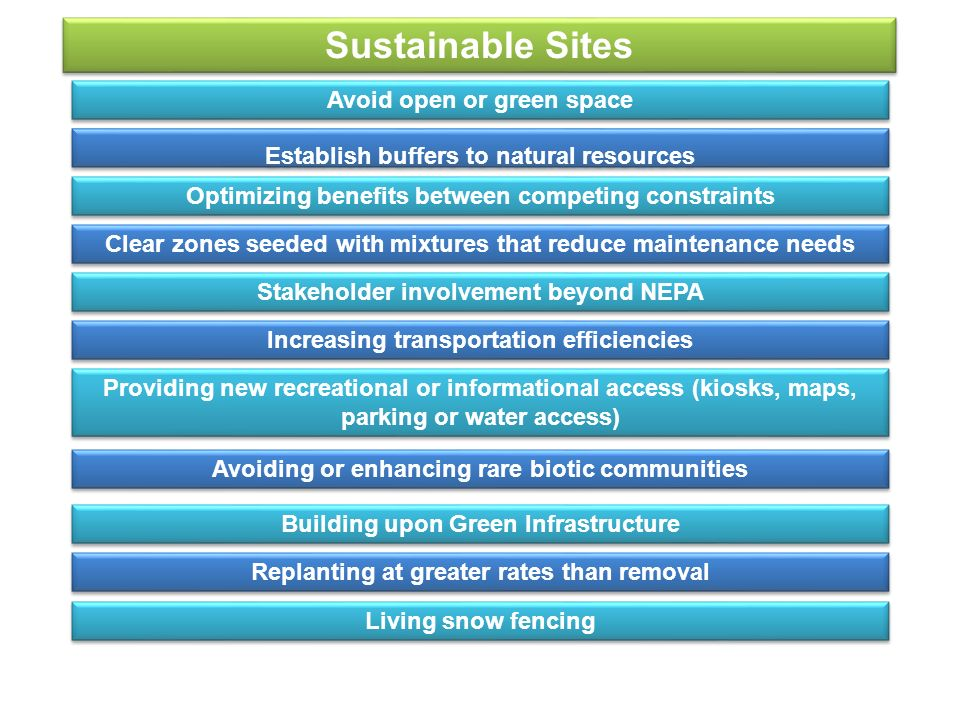 ODOT COMPLETE STREETS Sustainable Sites