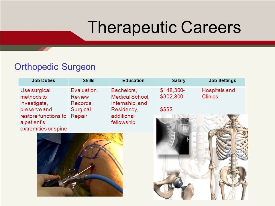 Therapeutic Careers Orthopedic Surgeon Job DutiesSkillsEducationSalaryJob Settings Use surgical methods to investigate, preserve and restore functions to a patient s extremities or spine Evaluation, Review Records, Surgical Repair Bachelors, Medical School, Internship, and Residency, additional fellowship $148,300- $302,800 $$$$ Hospitals and Clinics