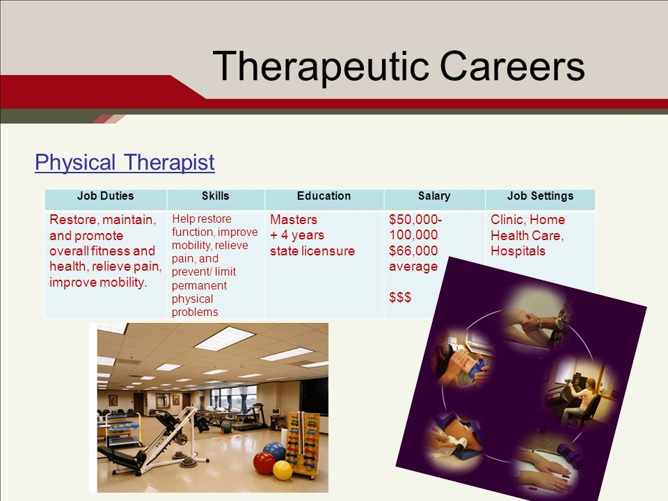 Therapeutic Careers Physical Therapist Job DutiesSkillsEducationSalaryJob Settings Restore, maintain, and promote overall fitness and health, relieve pain, improve mobility.