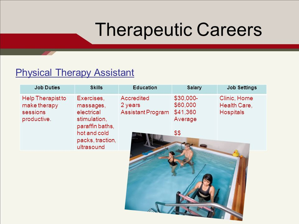 Therapeutic Careers Physical Therapy Assistant Job DutiesSkillsEducationSalaryJob Settings Help Therapist to make therapy sessions productive. Exercis