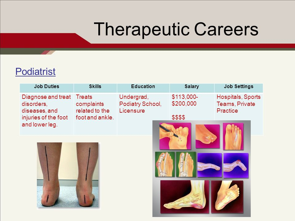 Therapeutic Careers Podiatrist Job DutiesSkillsEducationSalaryJob Settings Diagnose and treat disorders, diseases, and injuries of the foot and lower
