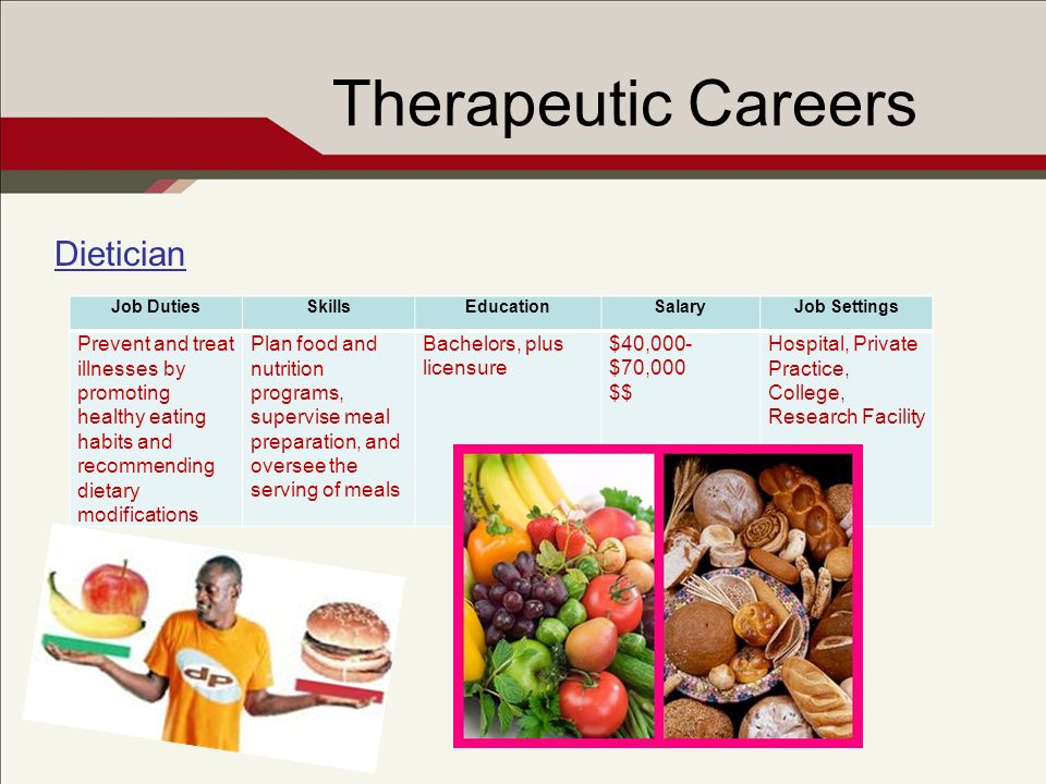 Therapeutic Careers Dietician Job DutiesSkillsEducationSalaryJob Settings Prevent and treat illnesses by promoting healthy eating habits and recommending dietary modifications Plan food and nutrition programs, supervise meal preparation, and oversee the serving of meals Bachelors, plus licensure $40,000- $70,000 $$ Hospital, Private Practice, College, Research Facility