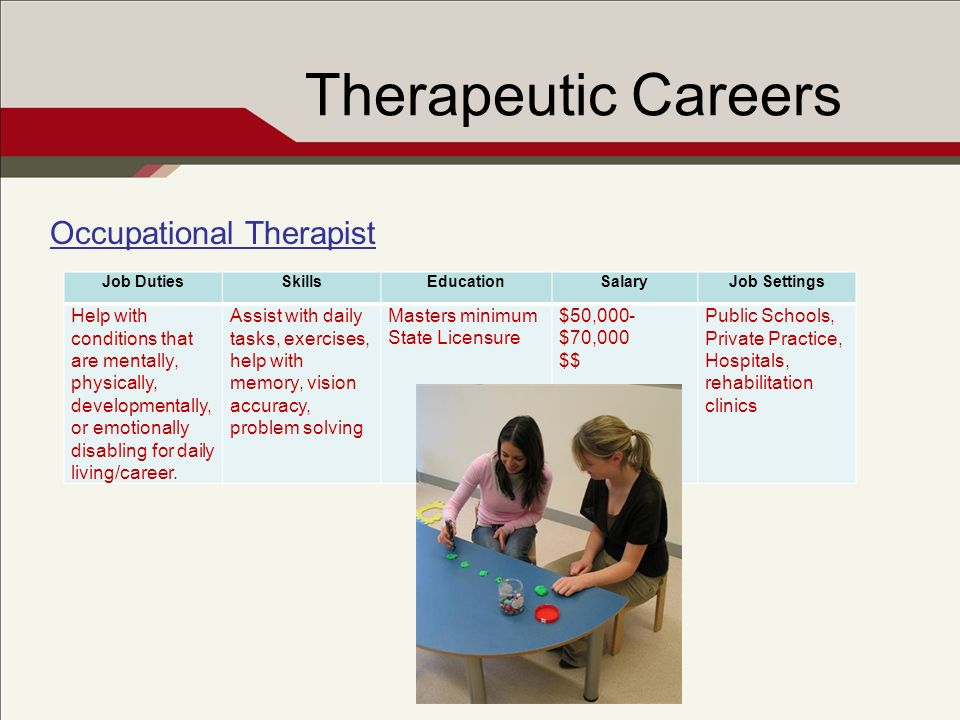 Therapeutic Careers Occupational Therapist Job DutiesSkillsEducationSalaryJob Settings Help with conditions that are mentally, physically, development