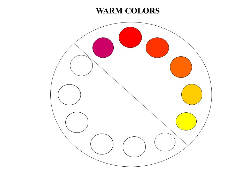 WARM COLORS Appear hot like the sun or like fire Give feelings of activity or cheerfulness Appear to advance-they make body look larger Can give a ner