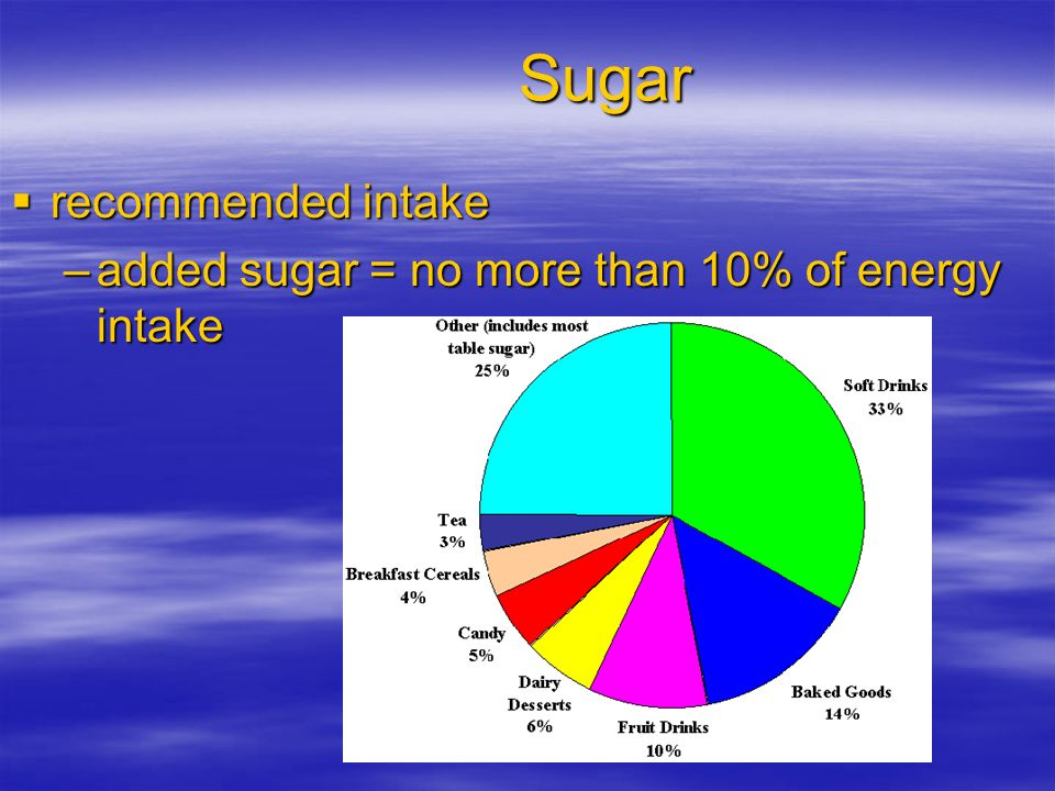 Sugar recommended intake recommended intake –added sugar = no more than 10% of energy intake