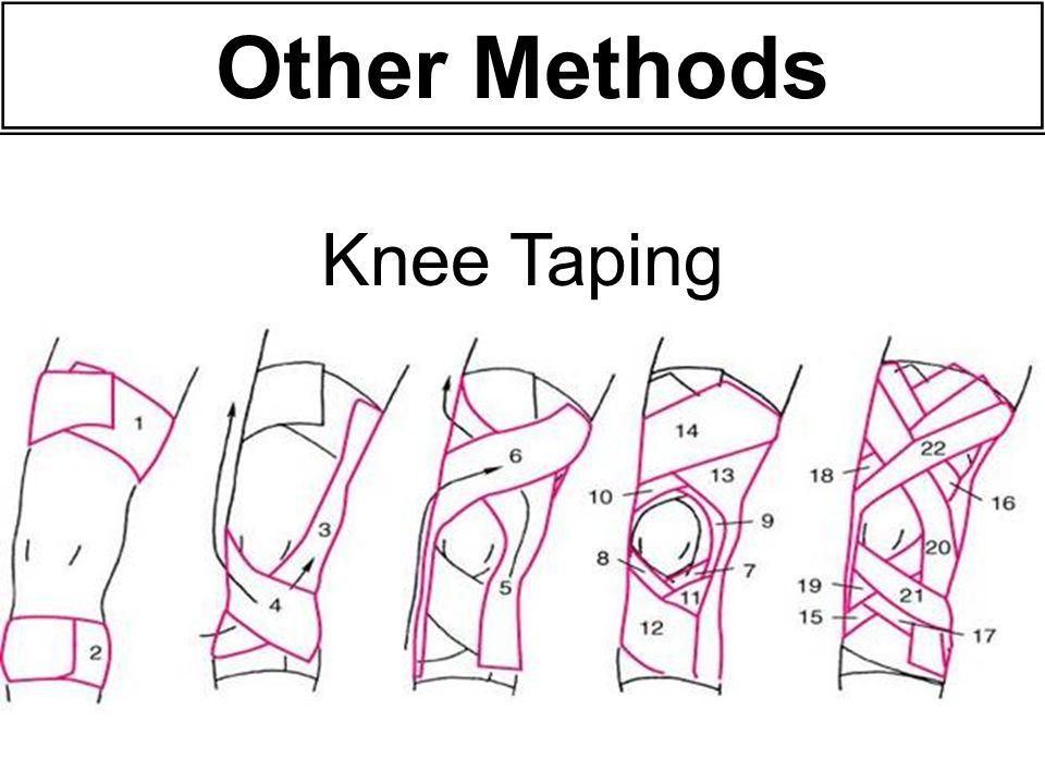 Knee Taping