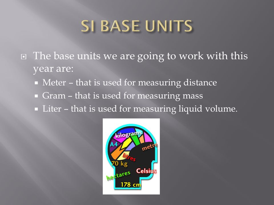 The base units we are going to work with this year are: Meter – that is used for measuring distance Gram – that is used for measuring mass Liter – tha