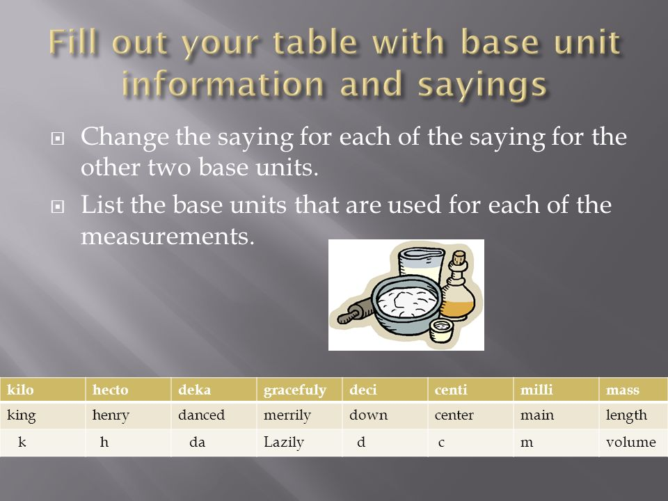Change the saying for each of the saying for the other two base units. List the base units that are used for each of the measurements. kilohectodekagr
