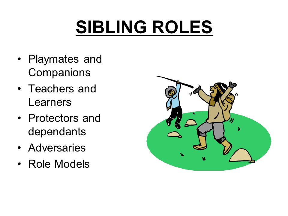 SIBLING ROLES Playmates and Companions Teachers and Learners Protectors and dependants Adversaries Role Models