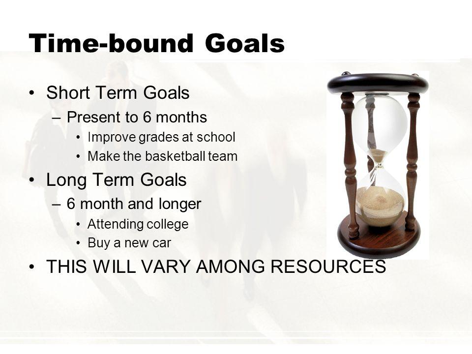 Time-bound Goals Short Term Goals –Present to 6 months Improve grades at school Make the basketball team Long Term Goals –6 month and longer Attending