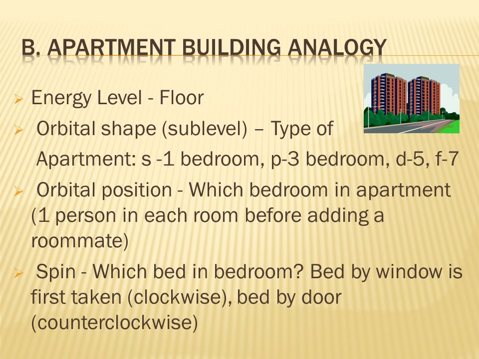 Energy Level - Floor Orbital shape (sublevel) – Type of Apartment: s -1 bedroom, p-3 bedroom, d-5, f-7 Orbital position - Which bedroom in apartment (