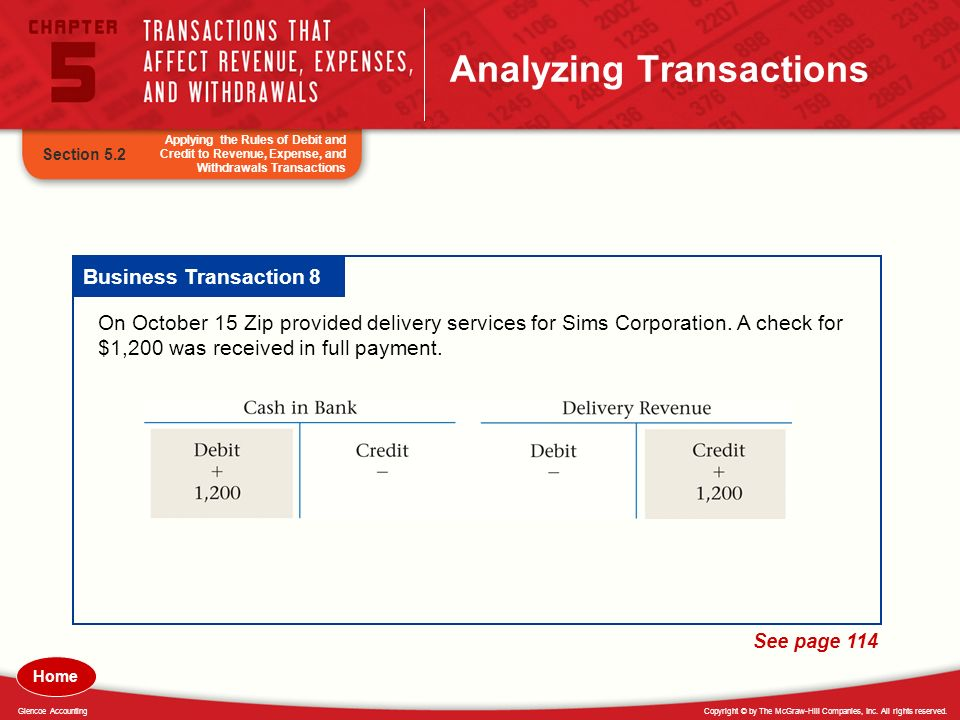 Copyright © by The McGraw-Hill Companies, Inc. All rights reserved.Glencoe Accounting Analyzing Transactions Applying the Rules of Debit and Credit to