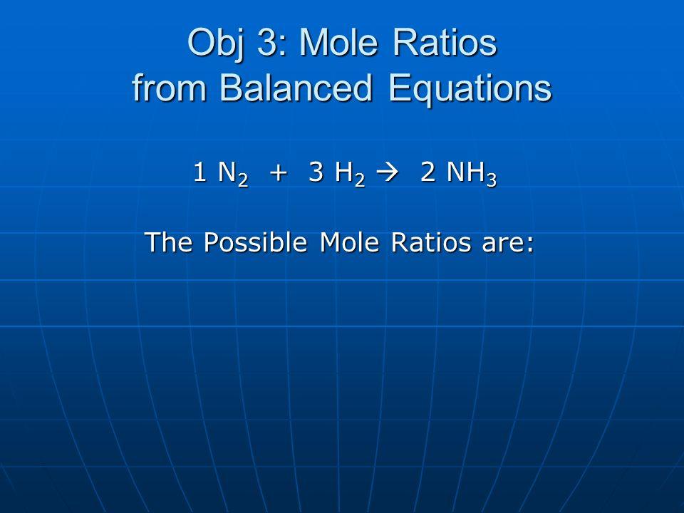 Obj 3: Mole Ratios from Balanced Equations 1 N 2 + 3 H 2 2 NH 3 1 N 2 + 3 H 2 2 NH 3 The Possible Mole Ratios are: The Possible Mole Ratios are: