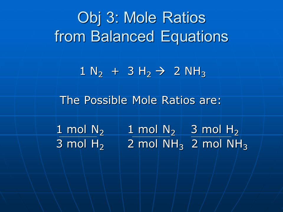 Obj 3: Mole Ratios from Balanced Equations 1 N 2 + 3 H 2 2 NH 3 1 N 2 + 3 H 2 2 NH 3 The Possible Mole Ratios are: The Possible Mole Ratios are: 1 mol