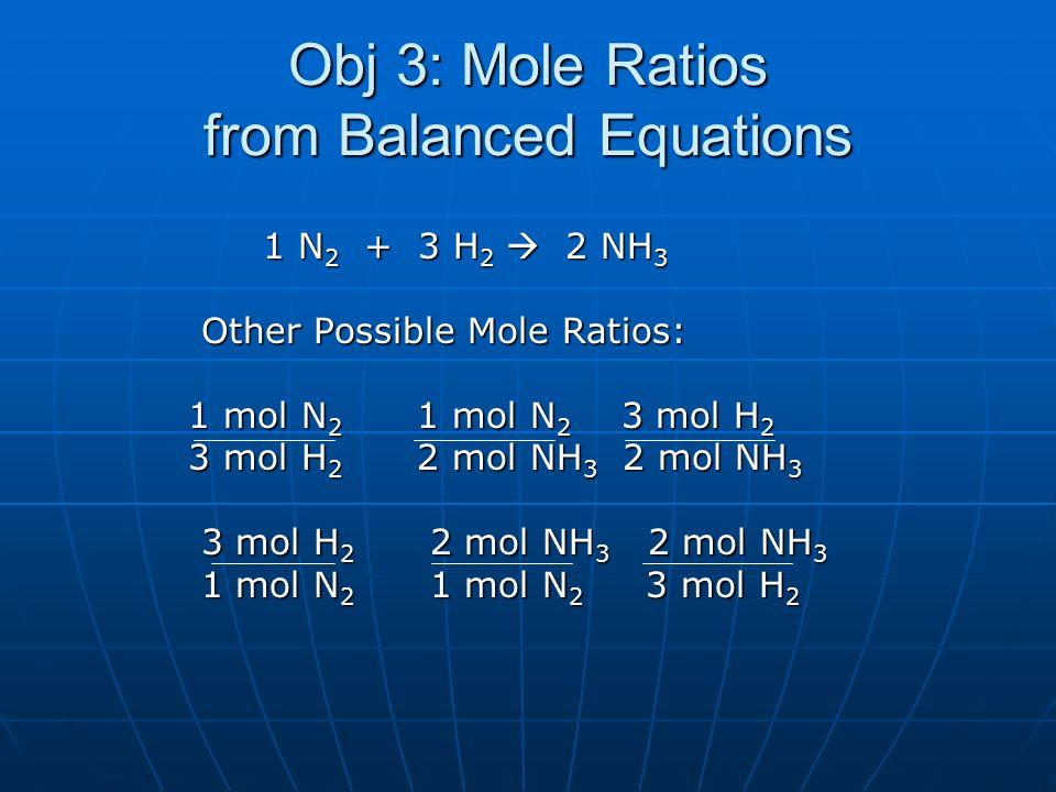 Obj 3: Mole Ratios from Balanced Equations 1 N 2 + 3 H 2 2 NH 3 1 N 2 + 3 H 2 2 NH 3 Other Possible Mole Ratios: Other Possible Mole Ratios: 1 mol N 2