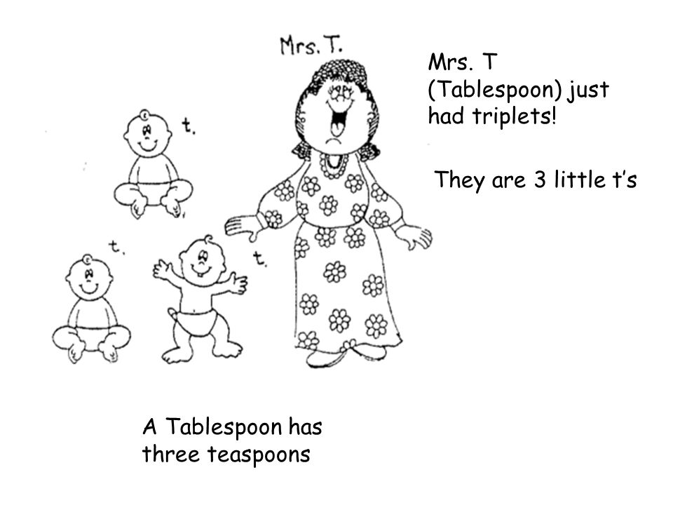 Mrs. T (Tablespoon) just had triplets! They are 3 little ts A Tablespoon has three teaspoons