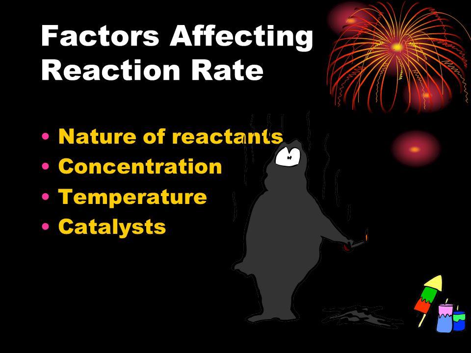 Factors Affecting Reaction Rate Nature of reactants Concentration Temperature Catalysts