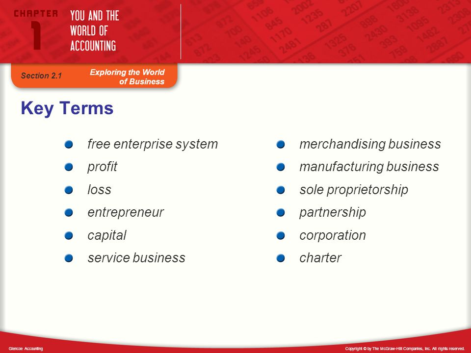 Glencoe Accounting Key Terms free enterprise system profit loss entrepreneur capital service business Exploring the World of Business Section 2.1 merc