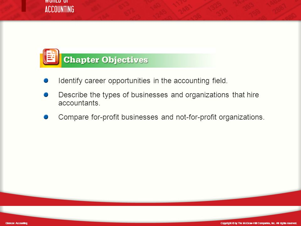 Copyright © by The McGraw-Hill Companies, Inc. All rights reserved.Glencoe Accounting Identify career opportunities in the accounting field. Describe