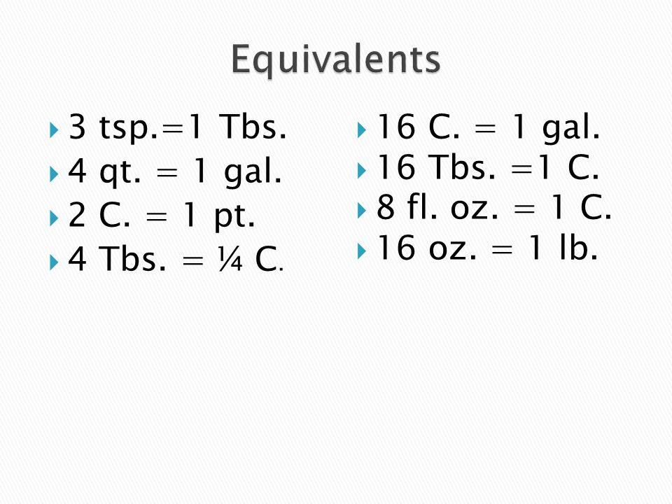 3 tsp.=1 Tbs. 4 qt. = 1 gal. 2 C. = 1 pt. 4 Tbs. = ¼ C. 16 C. = 1 gal. 16 Tbs. =1 C. 8 fl. oz. = 1 C. 16 oz. = 1 lb.