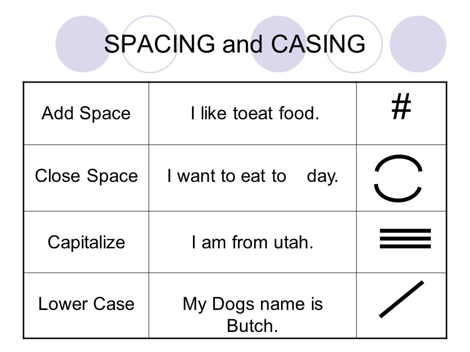 SPACING and CASING Add Space I like toeat food. # Close SpaceI want to eat to day. CapitalizeI am from utah. Lower CaseMy Dogs name is Butch.