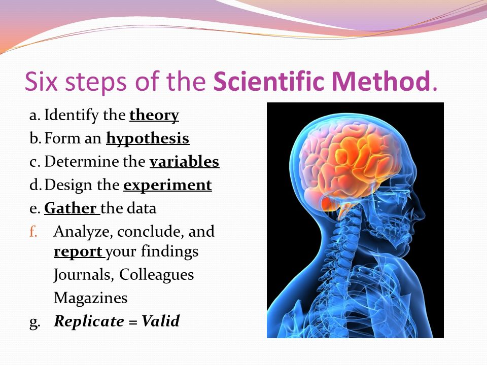 Six steps of the Scientific Method. a.Identify the theory b.Form an hypothesis c.Determine the variables d.Design the experiment e.Gather the data f.