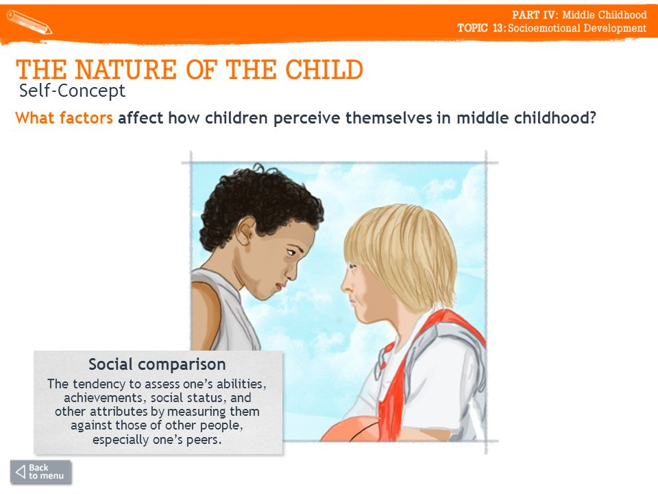 Self-Concept What factors affect how children perceive themselves in middle childhood.