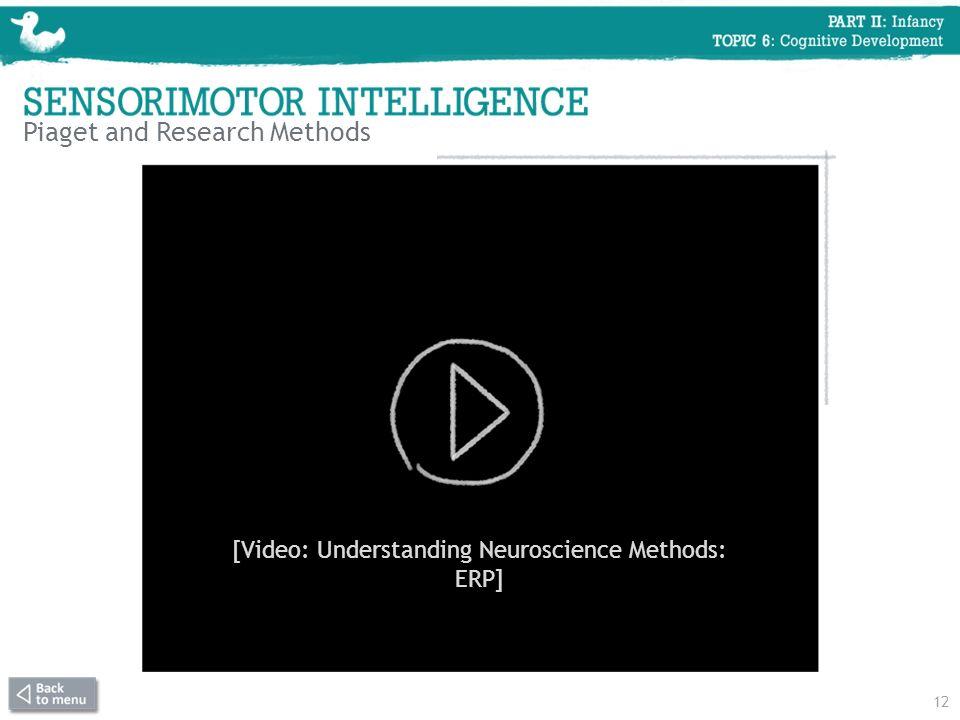 Piaget and Research Methods 12 [Video: Understanding Neuroscience Methods: ERP]