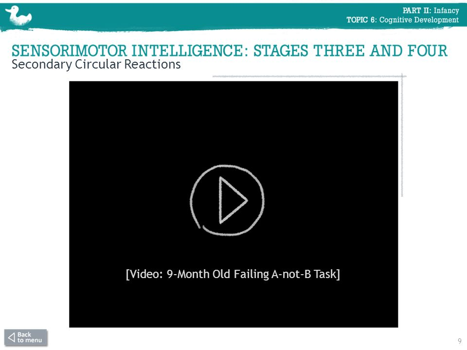 9 Secondary Circular Reactions [Video: 9-Month Old Failing A-not-B Task]