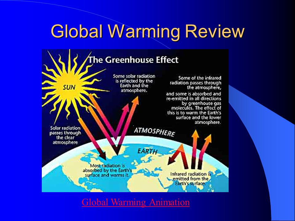 Content Objectives Briefly review the concepts regarding Global Warming Look at The Good, The Bad, and The Ugly side of Global Warming Discuss Global