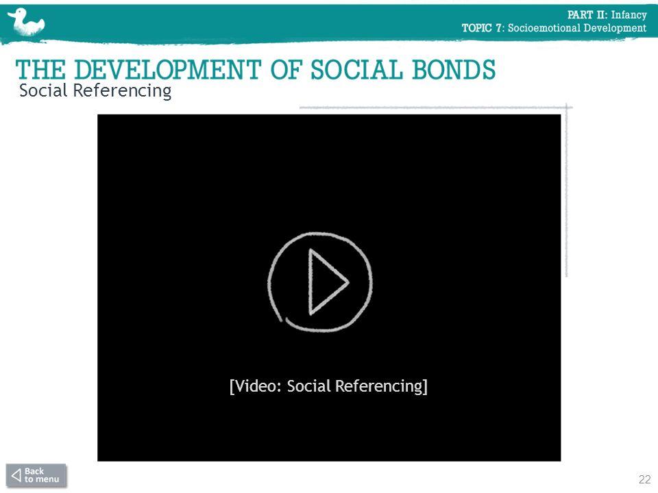 Social Referencing 22 [Video: Social Referencing]