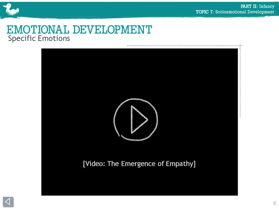 Specific Emotions 8 [Video: The Emergence of Empathy]
