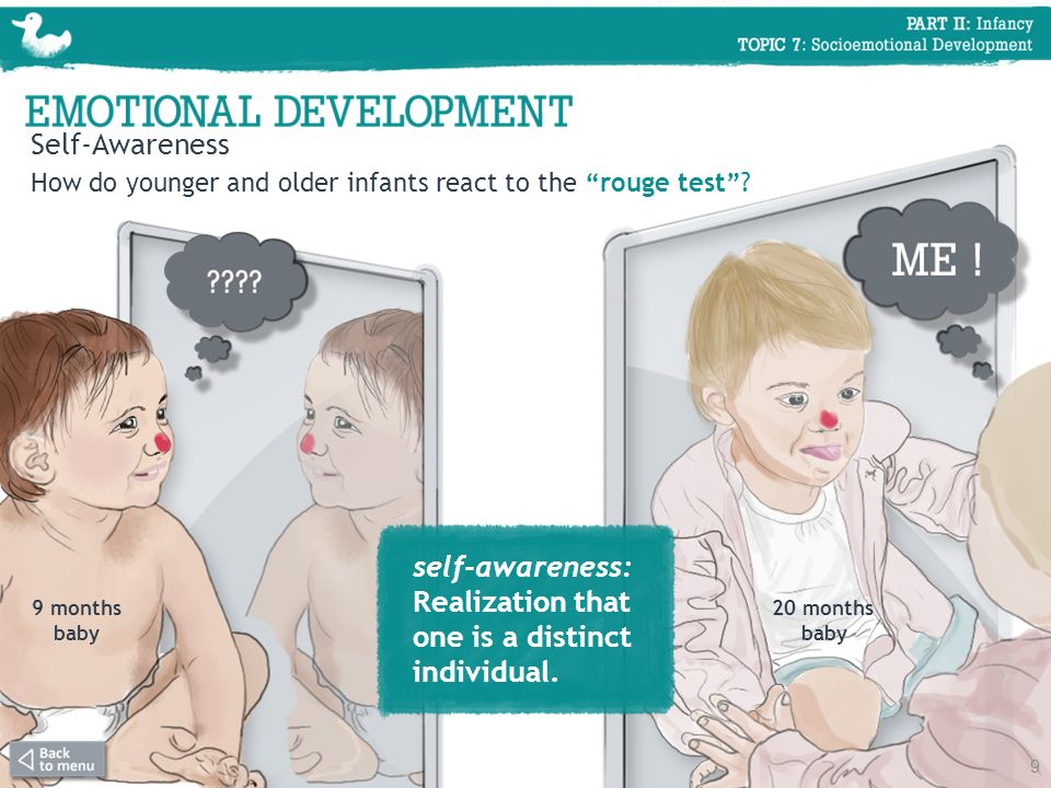 Self-Awareness 9 months baby 20 months baby How do younger and older infants react to the rouge test.