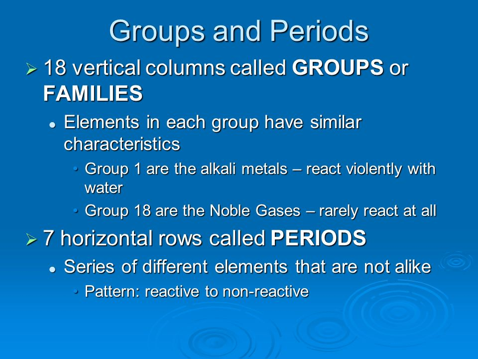 Groups and Periods 18 vertical columns called GROUPS or FAMILIES 18 vertical columns called GROUPS or FAMILIES Elements in each group have similar cha