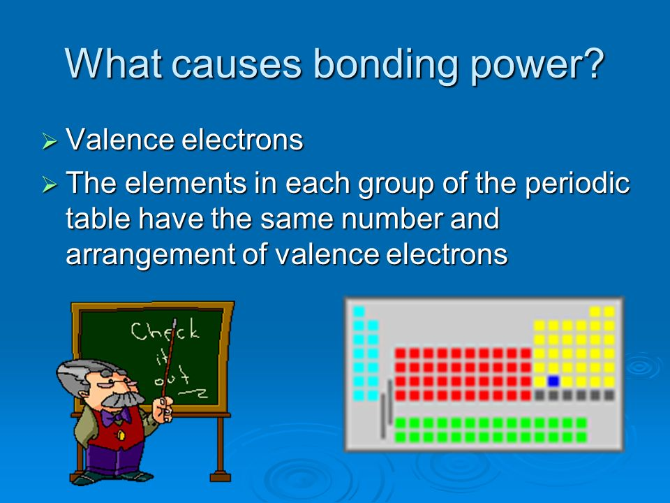 What causes bonding power? Valence electrons Valence electrons The elements in each group of the periodic table have the same number and arrangement o
