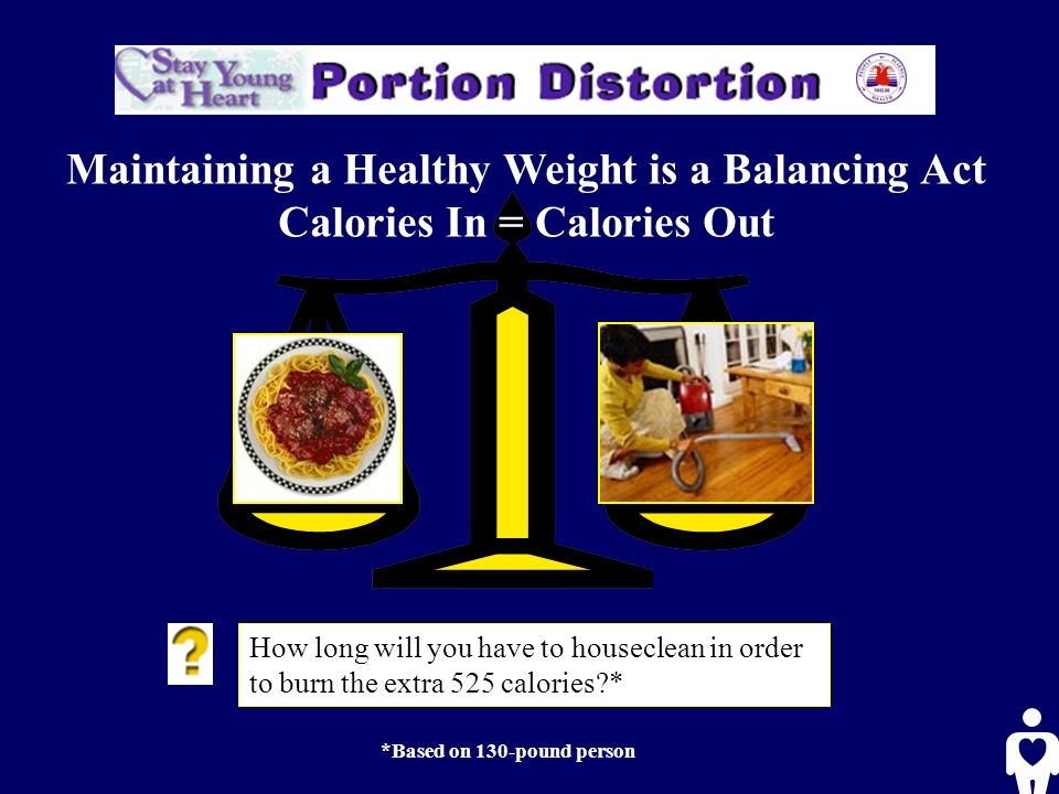 How long will you have to houseclean in order to burn the extra 525 calories?* *Based on 130-pound person Maintaining a Healthy Weight is a Balancing Act Calories In = Calories Out