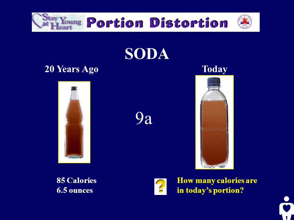 85 Calories 6.5 ounces How many calories are in todays portion SODA 20 Years AgoToday 9a