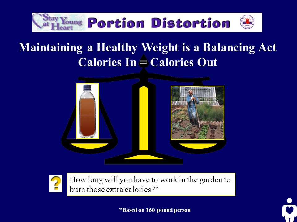 How long will you have to work in the garden to burn those extra calories * *Based on 160-pound person Maintaining a Healthy Weight is a Balancing Act Calories In = Calories Out