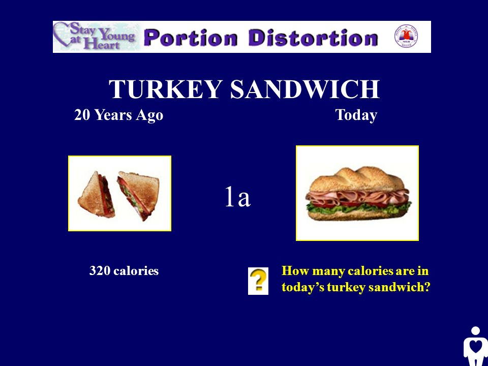 320 caloriesHow many calories are in todays turkey sandwich? TURKEY SANDWICH 20 Years AgoToday 1a