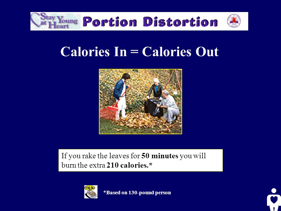 How long will you have to walk leisurely in order to burn those extra 400 calories?* *Based on 160-pound person Maintaining a Healthy Weight is a Balancing Act Calories In = Calories Out
