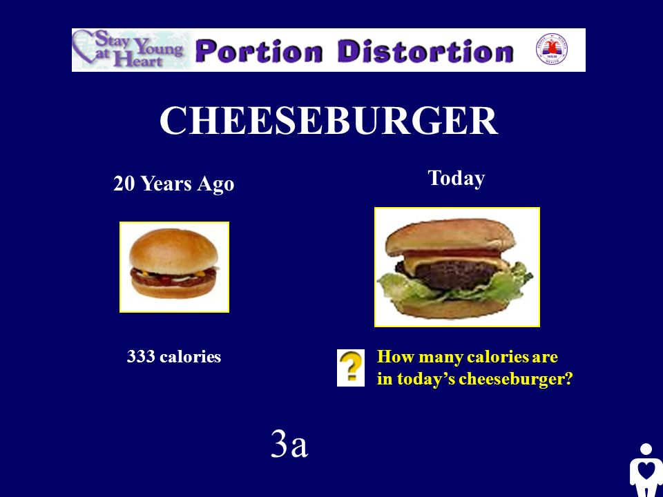 CHEESEBURGER 20 Years Ago Today 333 caloriesHow many calories are in todays cheeseburger? 3a