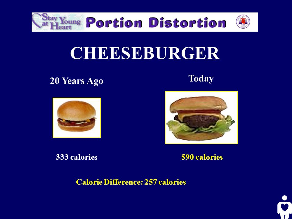 85 Calories 6.5 ounces How many calories are in todays portion? SODA 20 Years AgoToday 9a